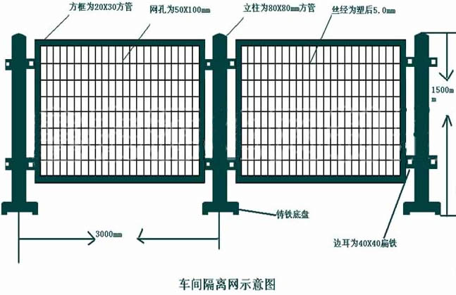 Garden fencing,fencing panels,stainless steel mesh