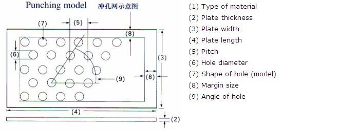 Perforated Metal Perforated Metal Perforated Metal